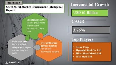 Sheet Metal Procurement Research Report