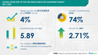 $ 5.89 Bn growth opportunity in Front End of the Line Semiconductor Equipment Market 2021-2025   17,000+ Technavio Research Reports