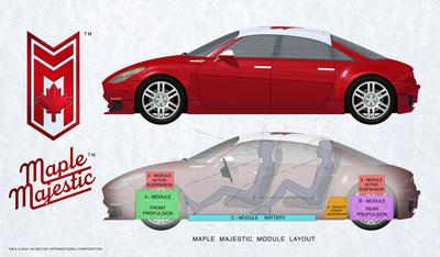 Maple Majestic Module Layout (CNW Group/AK Motor International Corporation)