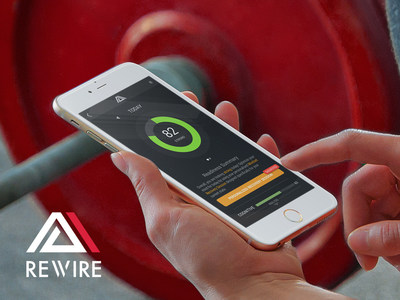 Rewire's Readiness Assessment System